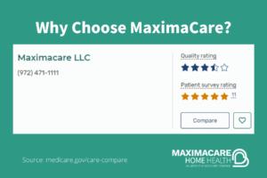 MaximaCare Quality Scores